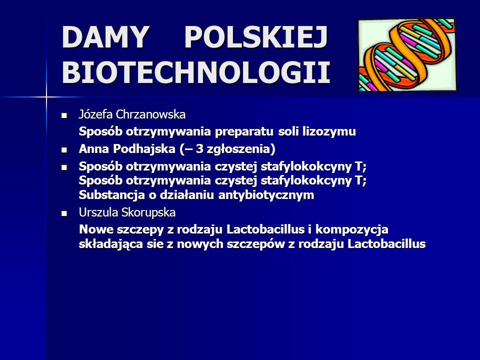 DAMY POLSKIEJ BIOTECHNOLOGII Józefa Chrzanowska Józefa Chrzanowska Sposób otrzymywania preparatu soli lizozymu Anna Podhajska (– 3 zgłoszenia) Anna Po