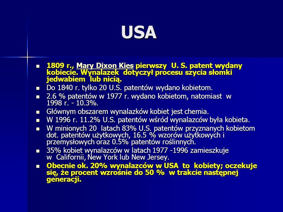 USA 1809 r., Mary Dixon Kies pierwszy U. S. patent wydany kobiecie. Wynalazek dotyczył procesu szycia słomki jedwabiem lub nicią. 1809 r., Mary Dixon