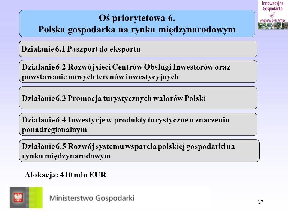 17 Oś priorytetowa 6. Polska gospodarka na rynku międzynarodowym Działanie 6.1 Paszport do eksportu Działanie 6.3 Promocja turystycznych walorów Polsk