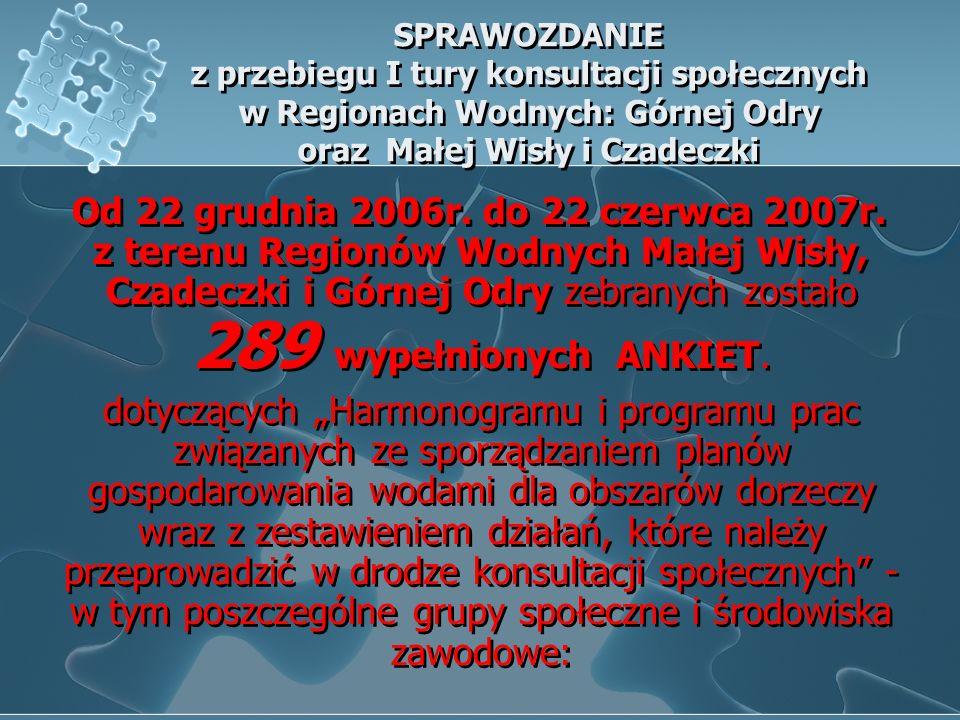 SPRAWOZDANIE z przebiegu I tury konsultacji społecznych w Regionach Wodnych: Górnej Odry oraz Małej Wisły i Czadeczki Od 22 grudnia 2006r.