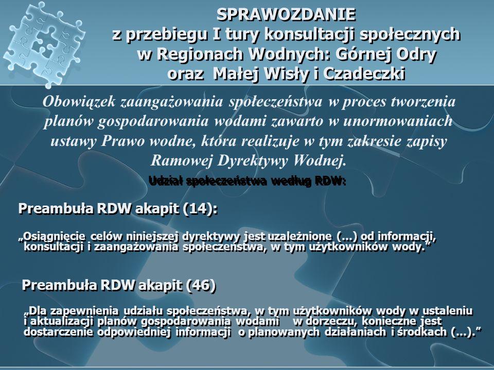 SPRAWOZDANIE z przebiegu I tury konsultacji społecznych w Regionach Wodnych: Górnej Odry oraz Małej Wisły i Czadeczki W Programie udziału społeczeństwa we wdrażaniu RDW w Polsce wyróżnione zostały następujące podstawowe grupy społeczne – grupy docelowe (uczestnicy procesu udziału społeczeństwa): Administracja samorządowa (1690), Organizacje pozarządowe (140), Administracja rządowa (90), Rolnictwo (280), Usługi wodne (280), Przemysł (225), Leśnictwo (265), Rybactwo i rybołówstwo (90), Wędkarstwo (15), Turystyka (110).