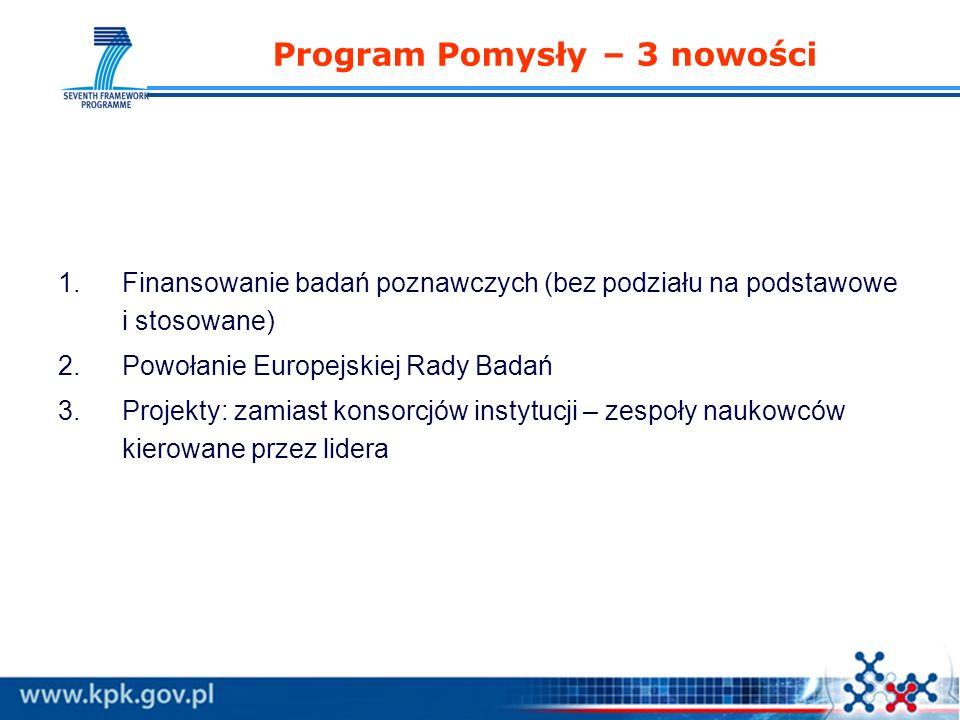 www.kpk.gov.pl Program Pomysły – 3 nowości 1.Finansowanie badań poznawczych (bez podziału na podstawowe i stosowane) 2.Powołanie Europejskiej Rady Badań 3.Projekty: zamiast konsorcjów instytucji – zespoły naukowców kierowane przez lidera