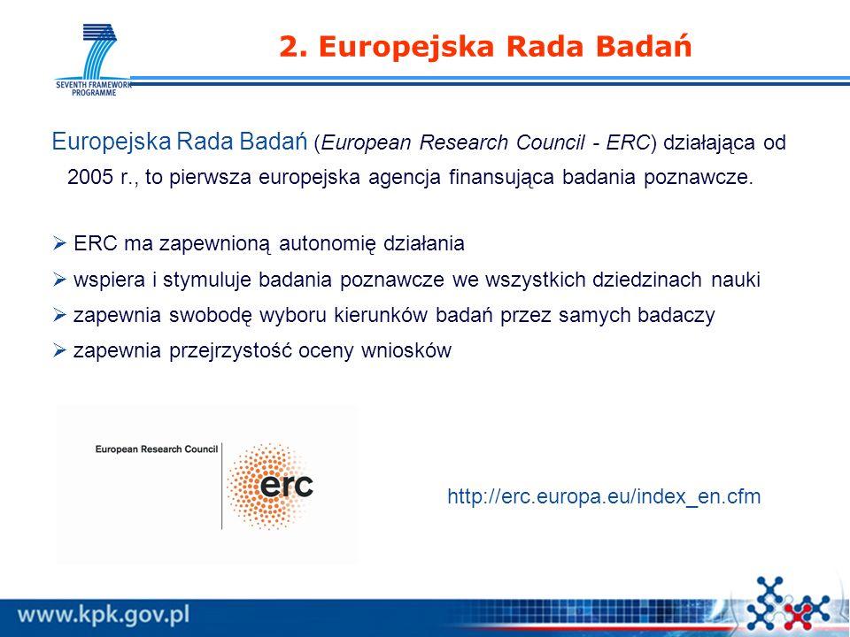 www.kpk.gov.pl 2. Europejska Rada Badań Europejska Rada Badań (European Research Council - ERC) działająca od 2005 r., to pierwsza europejska agencja