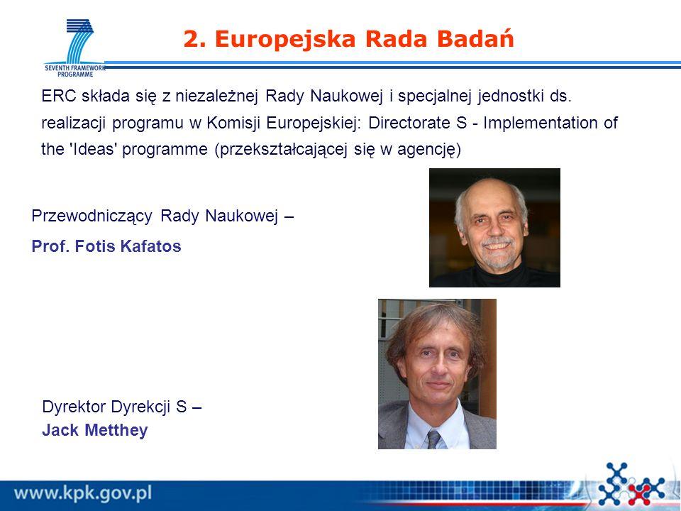www.kpk.gov.pl 2. Europejska Rada Badań ERC składa się z niezależnej Rady Naukowej i specjalnej jednostki ds. realizacji programu w Komisji Europejski