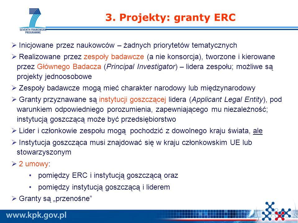 www.kpk.gov.pl 3. Projekty: granty ERC Inicjowane przez naukowców – żadnych priorytetów tematycznych Realizowane przez zespoły badawcze (a nie konsorc