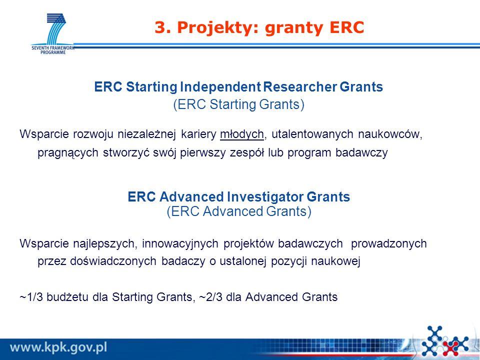 www.kpk.gov.pl 3. Projekty: granty ERC ERC Starting Independent Researcher Grants (ERC Starting Grants) Wsparcie rozwoju niezależnej kariery młodych,