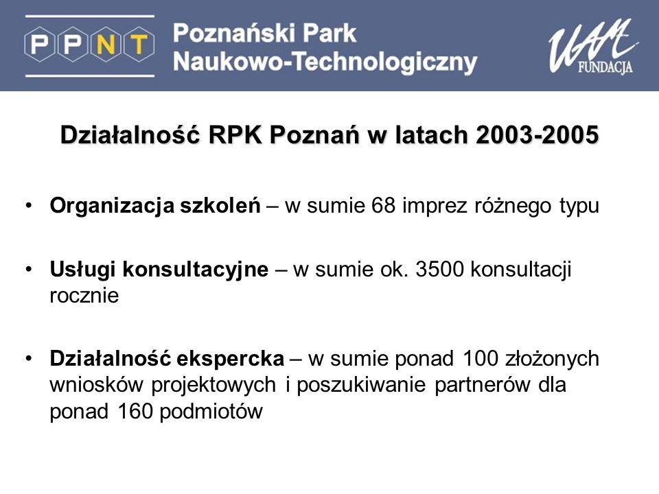 Działalność RPK Poznań w latach 2003-2005 Organizacja szkoleń – w sumie 68 imprez różnego typu Usługi konsultacyjne – w sumie ok.