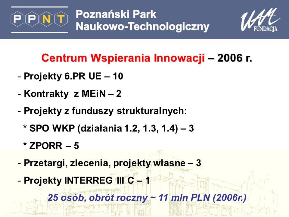 Centrum Wspierania Innowacji – 2006 r.
