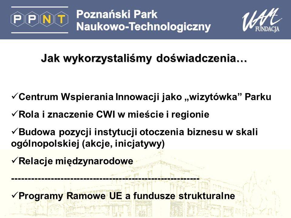 Jak wykorzystaliśmy doświadczenia… Centrum Wspierania Innowacji jako wizytówka Parku Rola i znaczenie CWI w mieście i regionie Budowa pozycji instytucji otoczenia biznesu w skali ogólnopolskiej (akcje, inicjatywy) Relacje międzynarodowe ---------------------------------------------------------- Programy Ramowe UE a fundusze strukturalne
