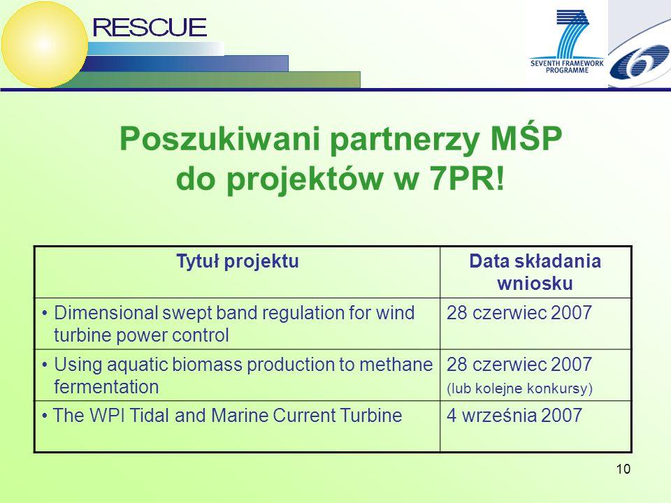 10 Poszukiwani partnerzy MŚP do projektów w 7PR! Tytuł projektuData składania wniosku Dimensional swept band regulation for wind turbine power control