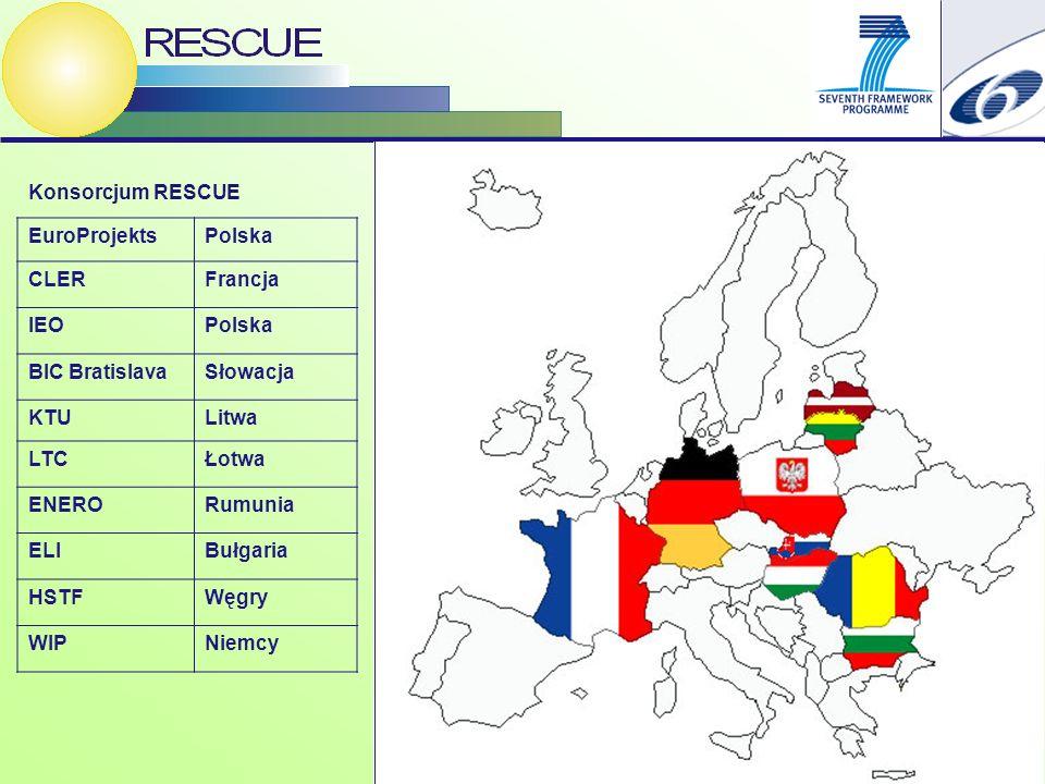 2 Konsorcjum RESCUE EuroProjektsPolska CLERFrancja IEOPolska BIC BratislavaSłowacja KTULitwa LTCŁotwa ENERORumunia ELIBułgaria HSTFWęgry WIPNiemcy