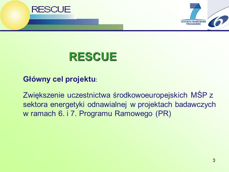 3 Główny cel projektu : Zwiększenie uczestnictwa środkowoeuropejskich MŚP z sektora energetyki odnawialnej w projektach badawczych w ramach 6. i 7. Pr