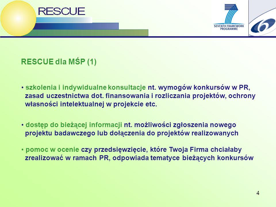 4 RESCUE dla MŚP (1) szkolenia i indywidualne konsultacje nt. wymogów konkursów w PR, zasad uczestnictwa dot. finansowania i rozliczania projektów, oc