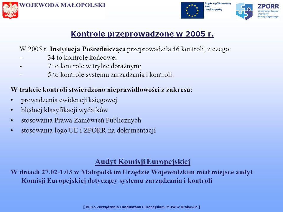 [ Biuro Zarządzania Funduszami Europejskimi MUW w Krakowie ] Kontrole przeprowadzone w 2005 r.
