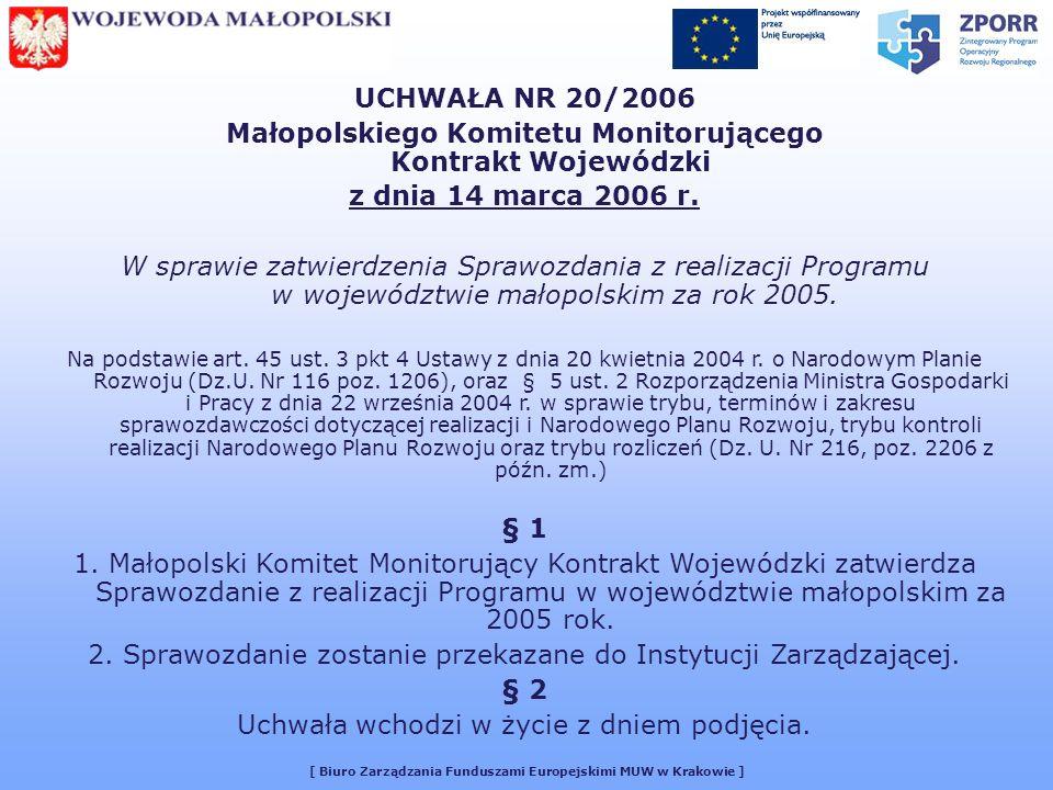 [ Biuro Zarządzania Funduszami Europejskimi MUW w Krakowie ] UCHWAŁA NR 20/2006 Małopolskiego Komitetu Monitorującego Kontrakt Wojewódzki z dnia 14 marca 2006 r.