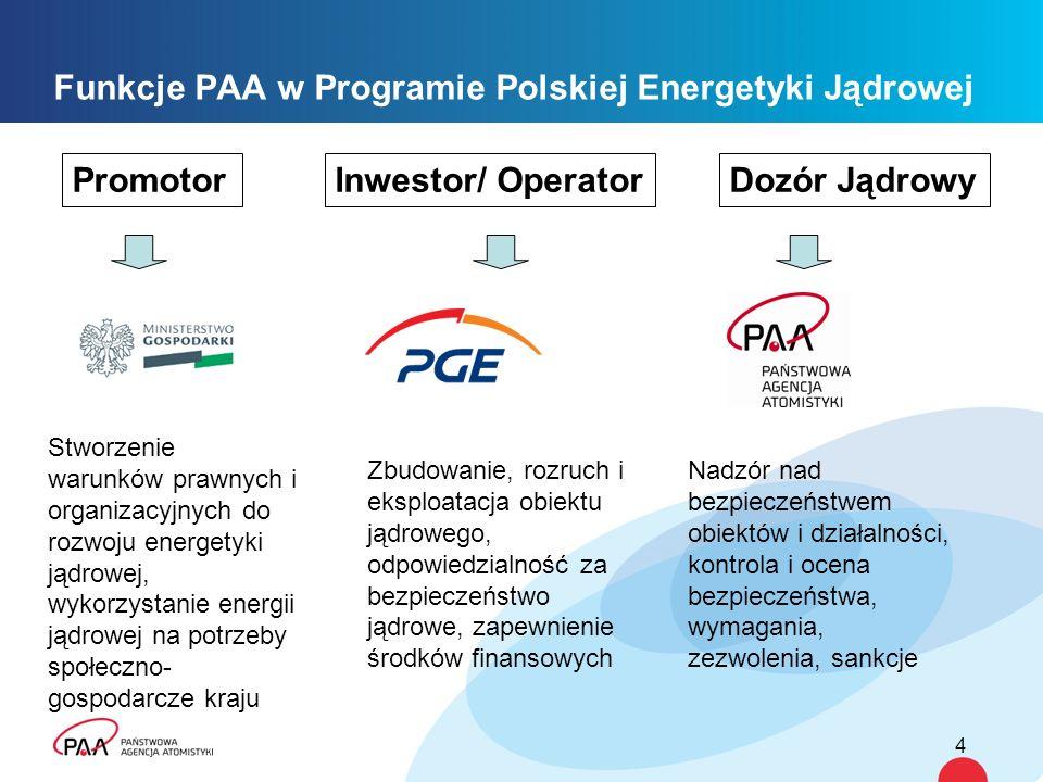 5 Zadania Prezesa PAA związane z Programem Polskiej Energetyki Jądrowej Prezes PAA wykonuje zadania związane z zapewnieniem bezpieczeństwa jądrowego i ochrony radiologicznej kraju.