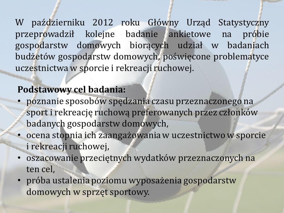 W okresie objętym badaniem w zajęciach sportowych lub rekreacyjnych uczestniczyło 45,9% Polaków (48,8% mężczyzn i 43,3% kobiet).