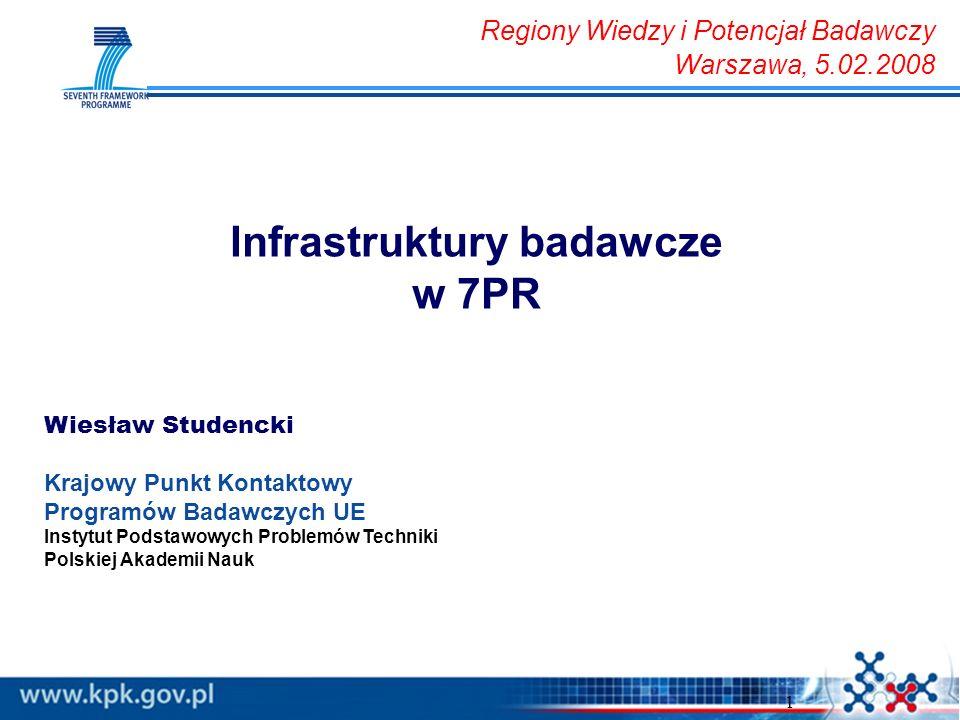 1 Infrastruktury badawcze w 7PR Wiesław Studencki Krajowy Punkt Kontaktowy Programów Badawczych UE Instytut Podstawowych Problemów Techniki Polskiej A
