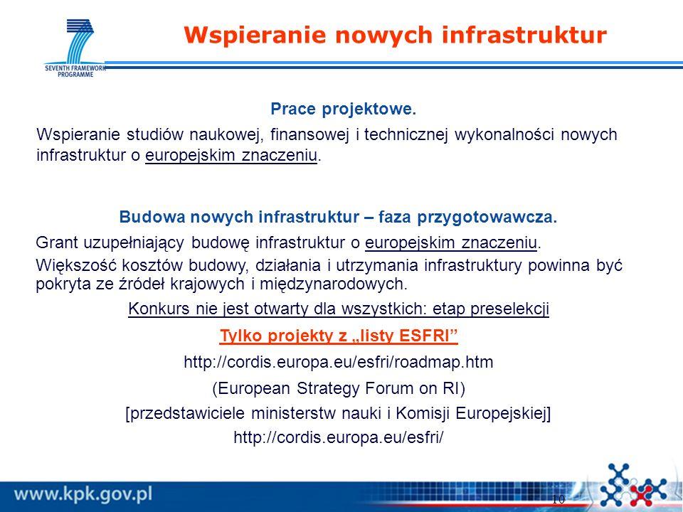 10 Wspieranie nowych infrastruktur Prace projektowe. Wspieranie studiów naukowej, finansowej i technicznej wykonalności nowych infrastruktur o europej