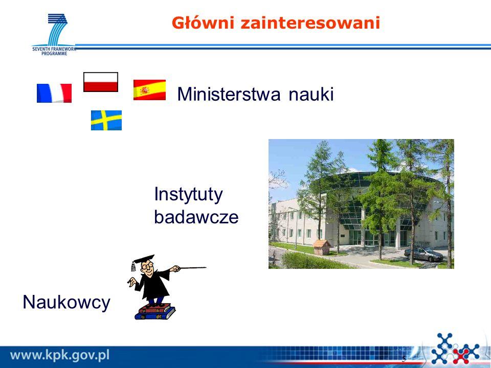 5 Instytuty badawcze Naukowcy Główni zainteresowani Ministerstwa nauki