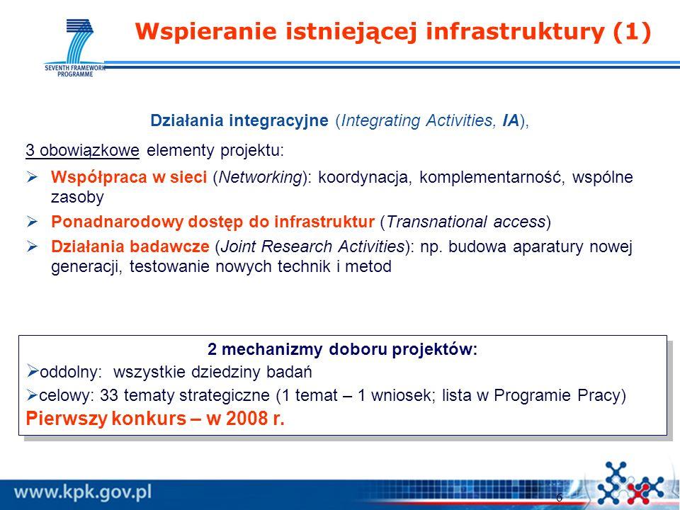 6 Wspieranie istniejącej infrastruktury (1) Działania integracyjne (Integrating Activities, IA), 3 obowiązkowe elementy projektu: Współpraca w sieci (