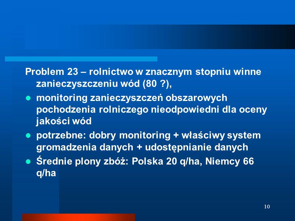 10 Problem 23 – rolnictwo w znacznym stopniu winne zanieczyszczeniu wód (80 ), monitoring zanieczyszczeń obszarowych pochodzenia rolniczego nieodpowiedni dla oceny jakości wód potrzebne: dobry monitoring + właściwy system gromadzenia danych + udostępnianie danych Średnie plony zbóż: Polska 20 q/ha, Niemcy 66 q/ha