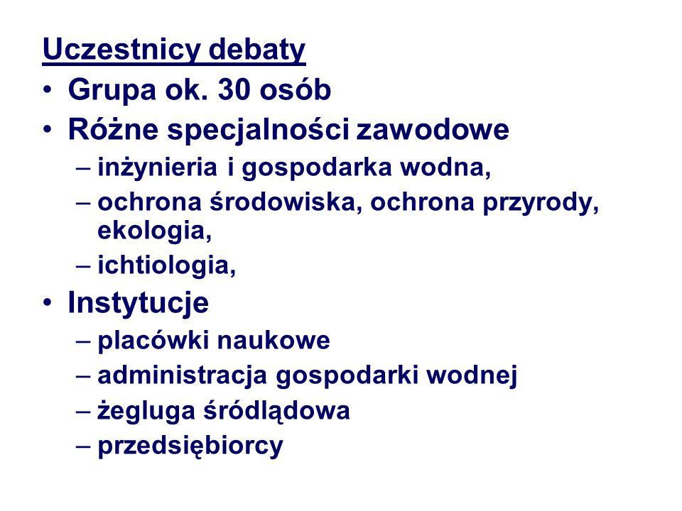 Uczestnicy debaty Grupa ok.