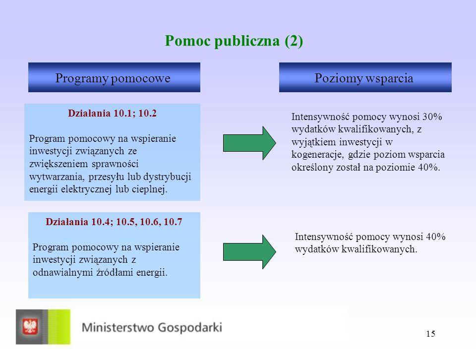 15 Pomoc publiczna (2) Programy pomocowe Działania 10.1; 10.2 Program pomocowy na wspieranie inwestycji związanych ze zwiększeniem sprawności wytwarzania, przesyłu lub dystrybucji energii elektrycznej lub cieplnej.