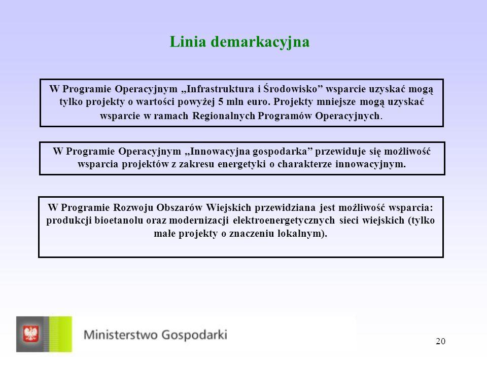 20 Linia demarkacyjna W Programie Operacyjnym Infrastruktura i Środowisko wsparcie uzyskać mogą tylko projekty o wartości powyżej 5 mln euro.