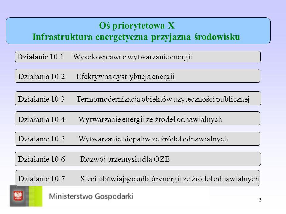 14 Pomoc publiczna (1) Programy pomocowe dla działań osi priorytetowej X są przygotowywane zgodnie z zasadami pomocy środowiskowej.