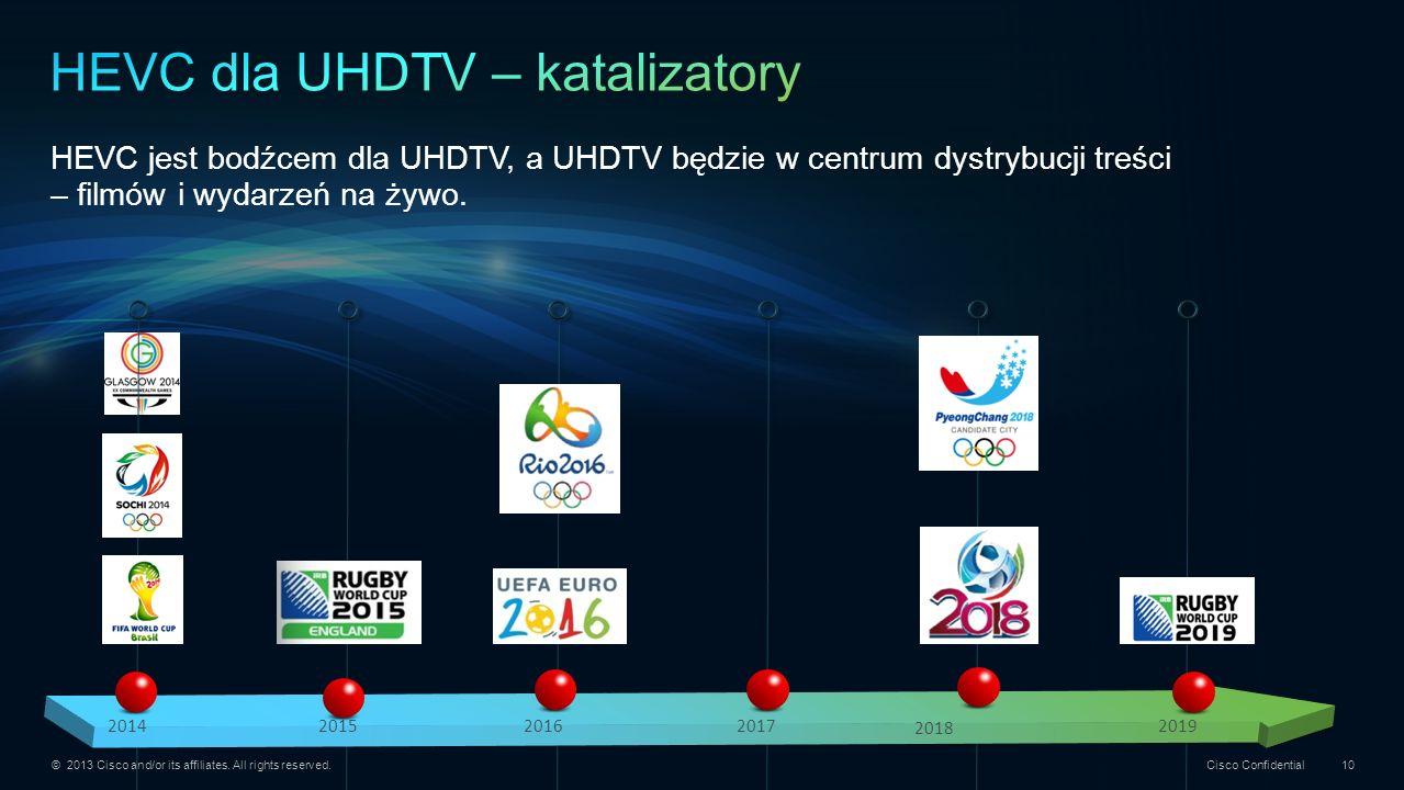 © 2013 Cisco and/or its affiliates. All rights reserved. Cisco Confidential 10 HEVC jest bodźcem dla UHDTV, a UHDTV będzie w centrum dystrybucji treśc