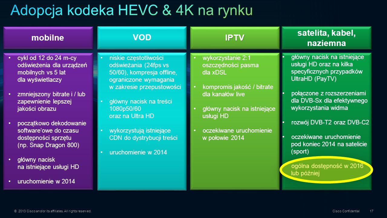 © 2013 Cisco and/or its affiliates. All rights reserved. Cisco Confidential 17 mobilne główny nacisk na istniejące usługi HD oraz na kilka specyficzny