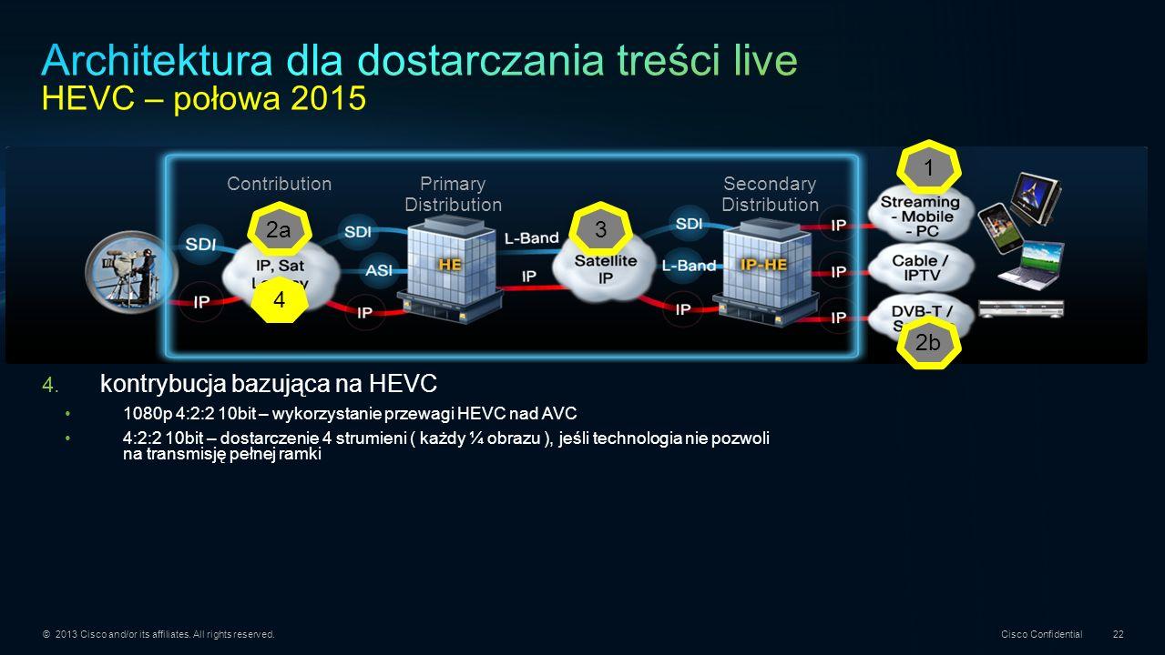© 2013 Cisco and/or its affiliates. All rights reserved. Cisco Confidential 22 4. kontrybucja bazująca na HEVC 1080p 4:2:2 10bit – wykorzystanie przew