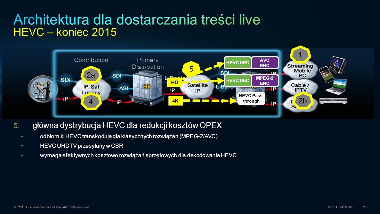 © 2013 Cisco and/or its affiliates. All rights reserved. Cisco Confidential 23 5. główna dystrybucja HEVC dla redukcji kosztów OPEX odbiorniki HEVC tr
