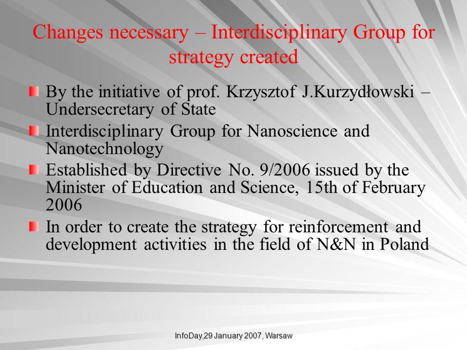 InfoDay,29 January 2007, Warsaw Changes necessary – Interdisciplinary Group for strategy created By the initiative of prof. Krzysztof J.Kurzydłowski –