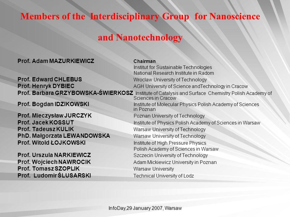 InfoDay,29 January 2007, Warsaw Members of the Interdisciplinary Group for Nanoscience and Nanotechnology Prof. Adam MAZURKIEWICZ Chairman Institut fo