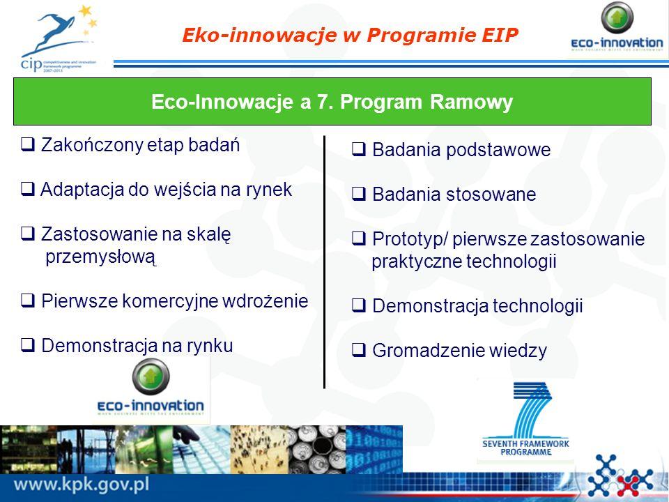Eko-innowacje w Programie EIP Eco-Innowacje a 7. Program Ramowy Zakończony etap badań Adaptacja do wejścia na rynek Zastosowanie na skalę przemysłową