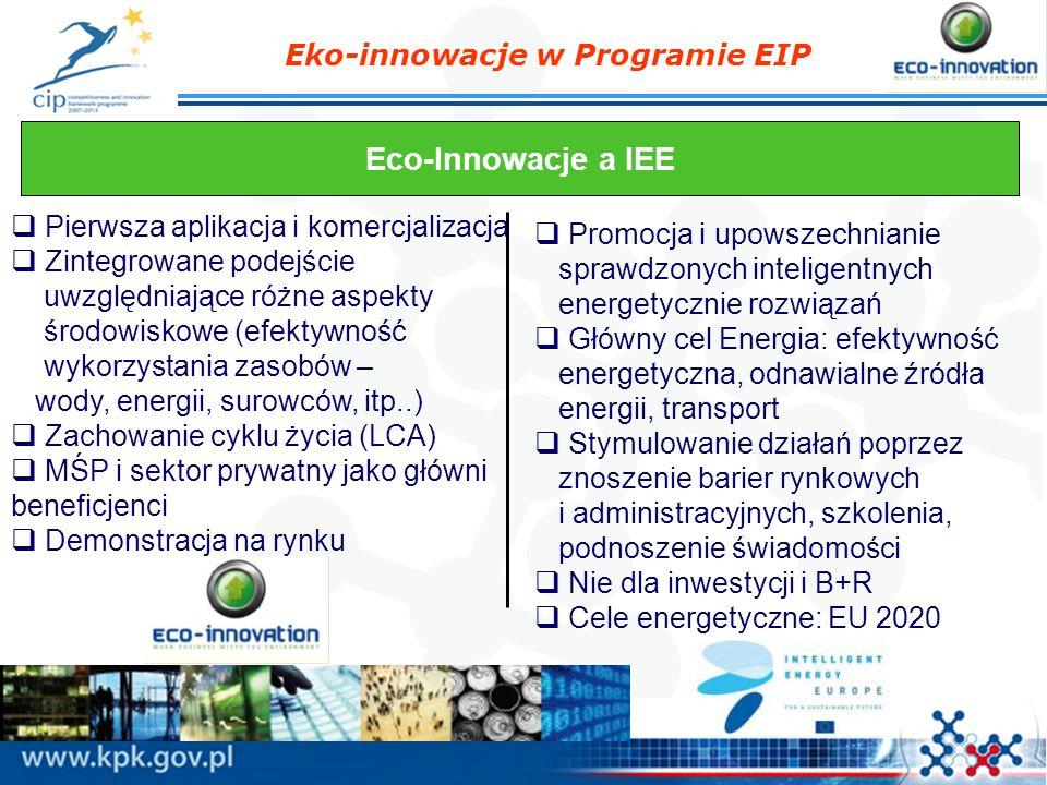 Eko-innowacje w Programie EIP Eco-Innowacje a IEE Pierwsza aplikacja i komercjalizacja Zintegrowane podejście uwzględniające różne aspekty środowiskow