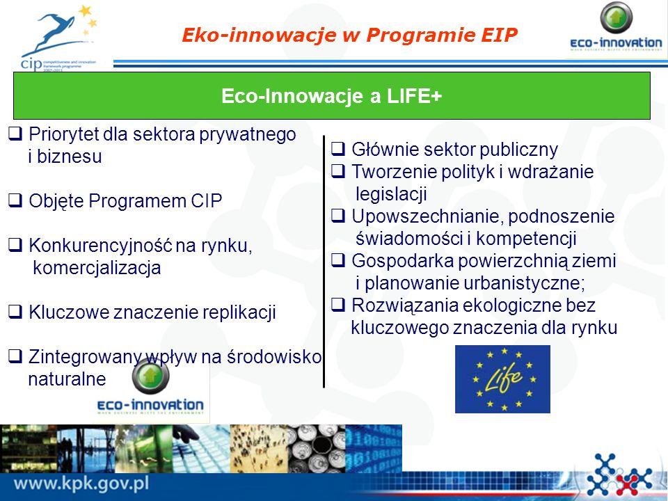 Eko-innowacje w Programie EIP Eco-Innowacje a LIFE+ Priorytet dla sektora prywatnego i biznesu Objęte Programem CIP Konkurencyjność na rynku, komercja