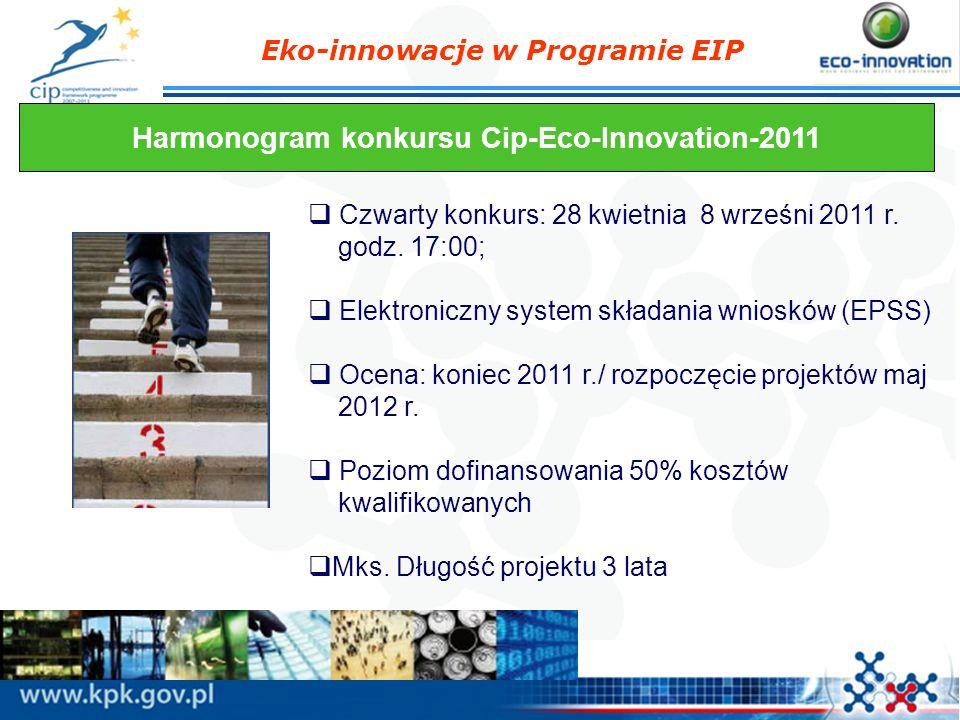 Eko-innowacje w Programie EIP Harmonogram konkursu Cip-Eco-Innovation-2011 Czwarty konkurs: 28 kwietnia 8 wrześni 2011 r. godz. 17:00; Elektroniczny s