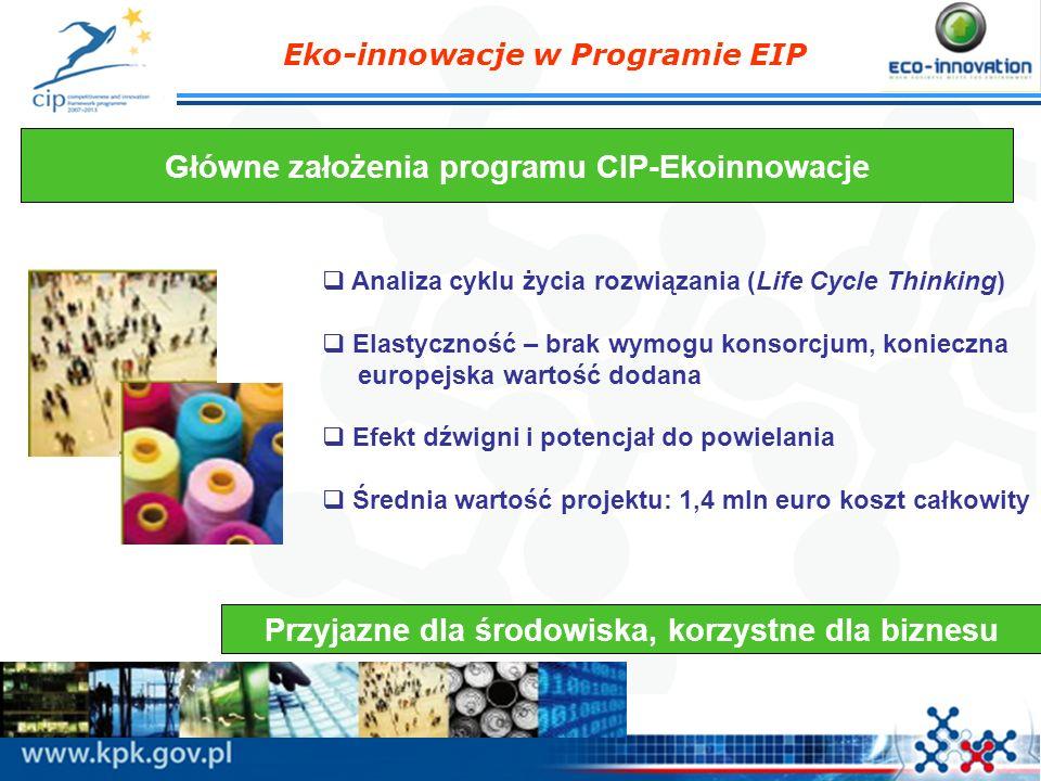 Eko-innowacje w Programie EIP Pięć priorytetów Recycling materiałów Zrównoważone materiały budowlane Sektor spożywczy Woda NOWOŚĆ Ekologiczny biznes/ inteligentne zakupy Porównanie do konkursu 2010: racjonalne wykorzystanie zasobów stanowi temat przekrojowy, nowy priorytet: woda, niewielkie zmiany w pozostałych priorytetach