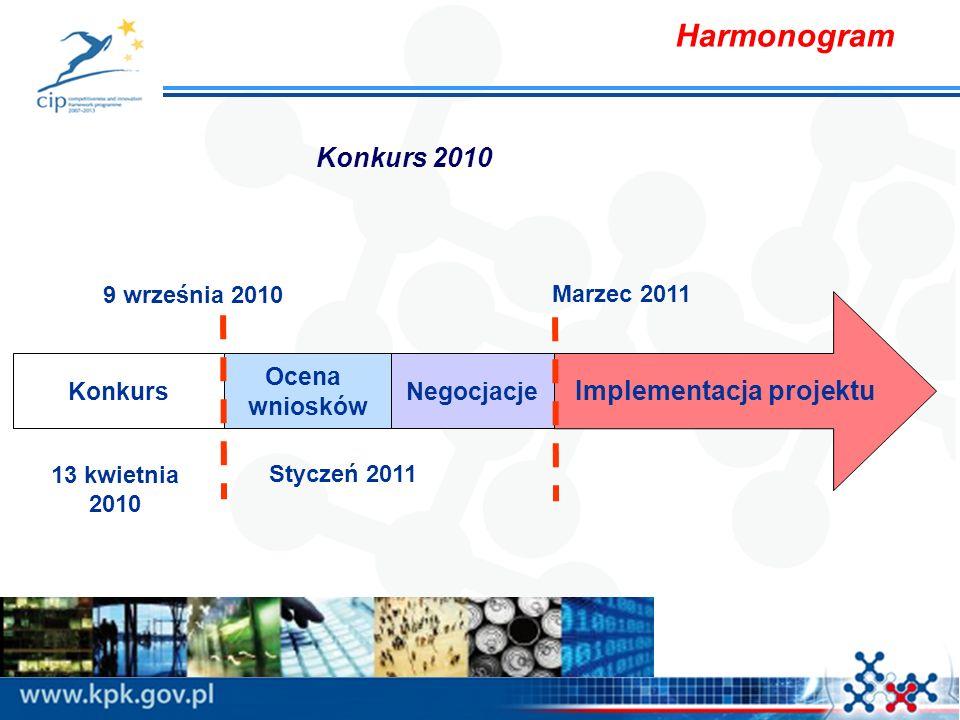 Harmonogram Konkurs Ocena wniosków Negocjacje Implementacja projektu 9 września 2010 13 kwietnia 2010 Styczeń 2011 Marzec 2011 Konkurs 2010