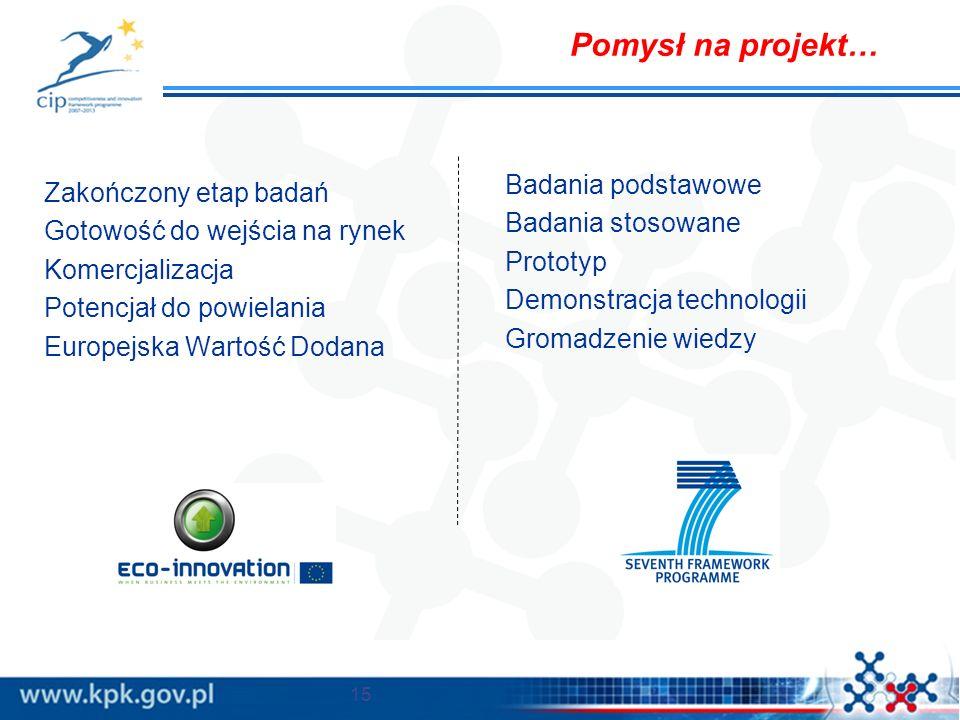 Zakończony etap badań Gotowość do wejścia na rynek Komercjalizacja Potencjał do powielania Europejska Wartość Dodana Badania podstawowe Badania stosowane Prototyp Demonstracja technologii Gromadzenie wiedzy 15 Pomysł na projekt…