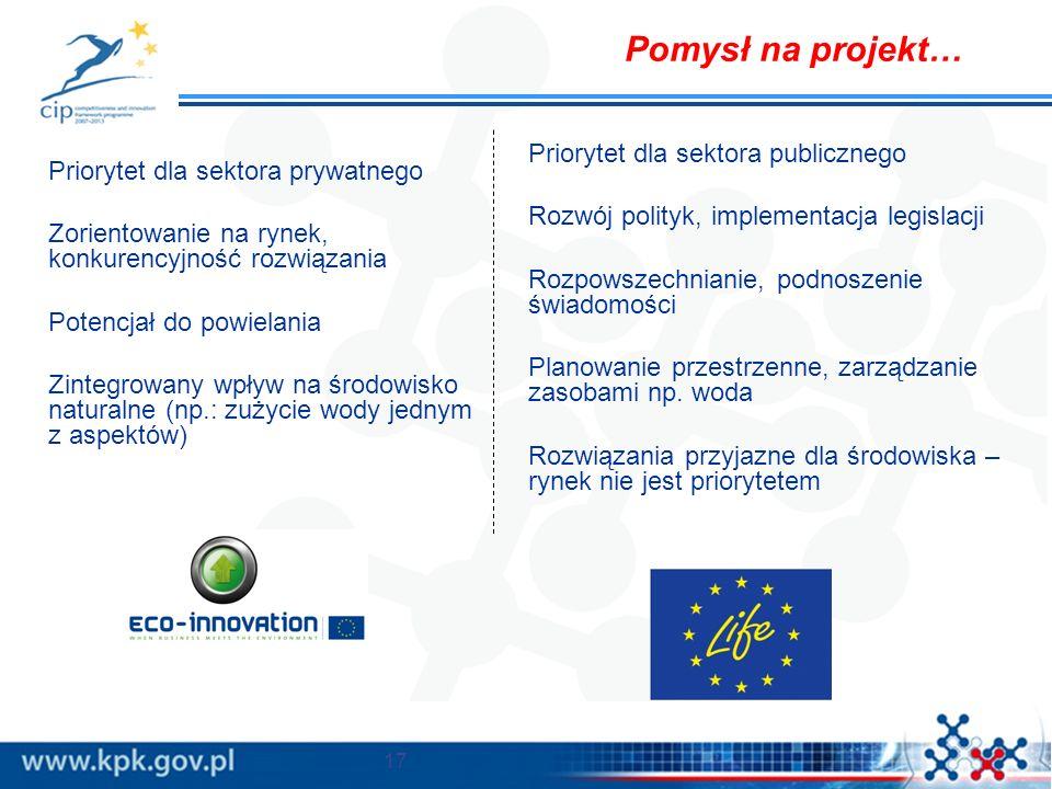 Priorytet dla sektora prywatnego Zorientowanie na rynek, konkurencyjność rozwiązania Potencjał do powielania Zintegrowany wpływ na środowisko naturalne (np.: zużycie wody jednym z aspektów) Priorytet dla sektora publicznego Rozwój polityk, implementacja legislacji Rozpowszechnianie, podnoszenie świadomości Planowanie przestrzenne, zarządzanie zasobami np.