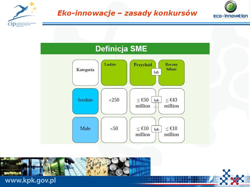 Konkurs 2010: Jeden konkurs w ciągu roku 13.04 – 09.09.2010 Budżet konkursu: 35 mln euro Dofinansowane wnioski/budżet: do 40 / 800 tys.