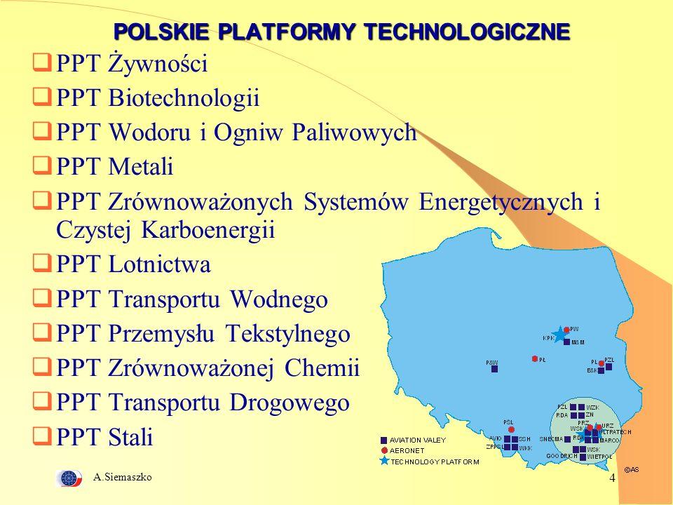A.Siemaszko 4 POLSKIE PLATFORMY TECHNOLOGICZNE PPT Żywności PPT Biotechnologii PPT Wodoru i Ogniw Paliwowych PPT Metali PPT Zrównoważonych Systemów Energetycznych i Czystej Karboenergii PPT Lotnictwa PPT Transportu Wodnego PPT Przemysłu Tekstylnego PPT Zrównoważonej Chemii PPT Transportu Drogowego PPT Stali