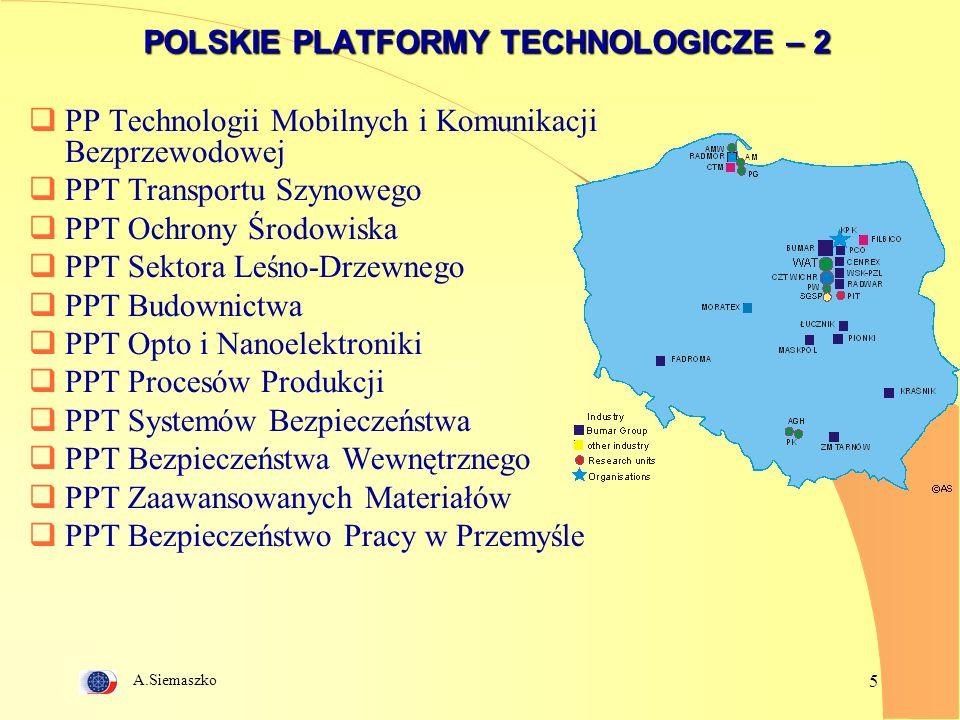 A.Siemaszko 5 POLSKIE PLATFORMY TECHNOLOGICZE – 2 PP Technologii Mobilnych i Komunikacji Bezprzewodowej PPT Transportu Szynowego PPT Ochrony Środowiska PPT Sektora Leśno-Drzewnego PPT Budownictwa PPT Opto i Nanoelektroniki PPT Procesów Produkcji PPT Systemów Bezpieczeństwa PPT Bezpieczeństwa Wewnętrznego PPT Zaawansowanych Materiałów PPT Bezpieczeństwo Pracy w Przemyśle