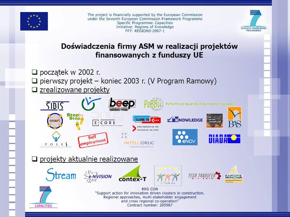 Doświadczenia firmy ASM w realizacji projektów finansowanych z funduszy UE początek w 2002 r. pierwszy projekt – koniec 2003 r. (V Program Ramowy) zre