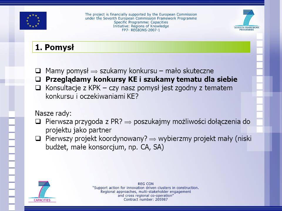 Konsorcjum projektu Koordynator: ASM – Centrum Badań i Analiz Rynku Sp.
