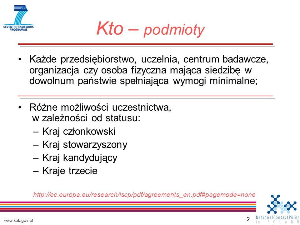 www.kpk.gov.pl 2 Każde przedsiębiorstwo, uczelnia, centrum badawcze, organizacja czy osoba fizyczna mająca siedzibę w dowolnum państwie spełniająca wymogi minimalne; Różne możliwości uczestnictwa, w zależności od statusu: –Kraj członkowski –Kraj stowarzyszony –Kraj kandydujący –Kraje trzecie http://ec.europa.eu/research/iscp/pdf/agreements_en.pdf#pagemode=none Kto – podmioty
